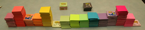 gradient of postits