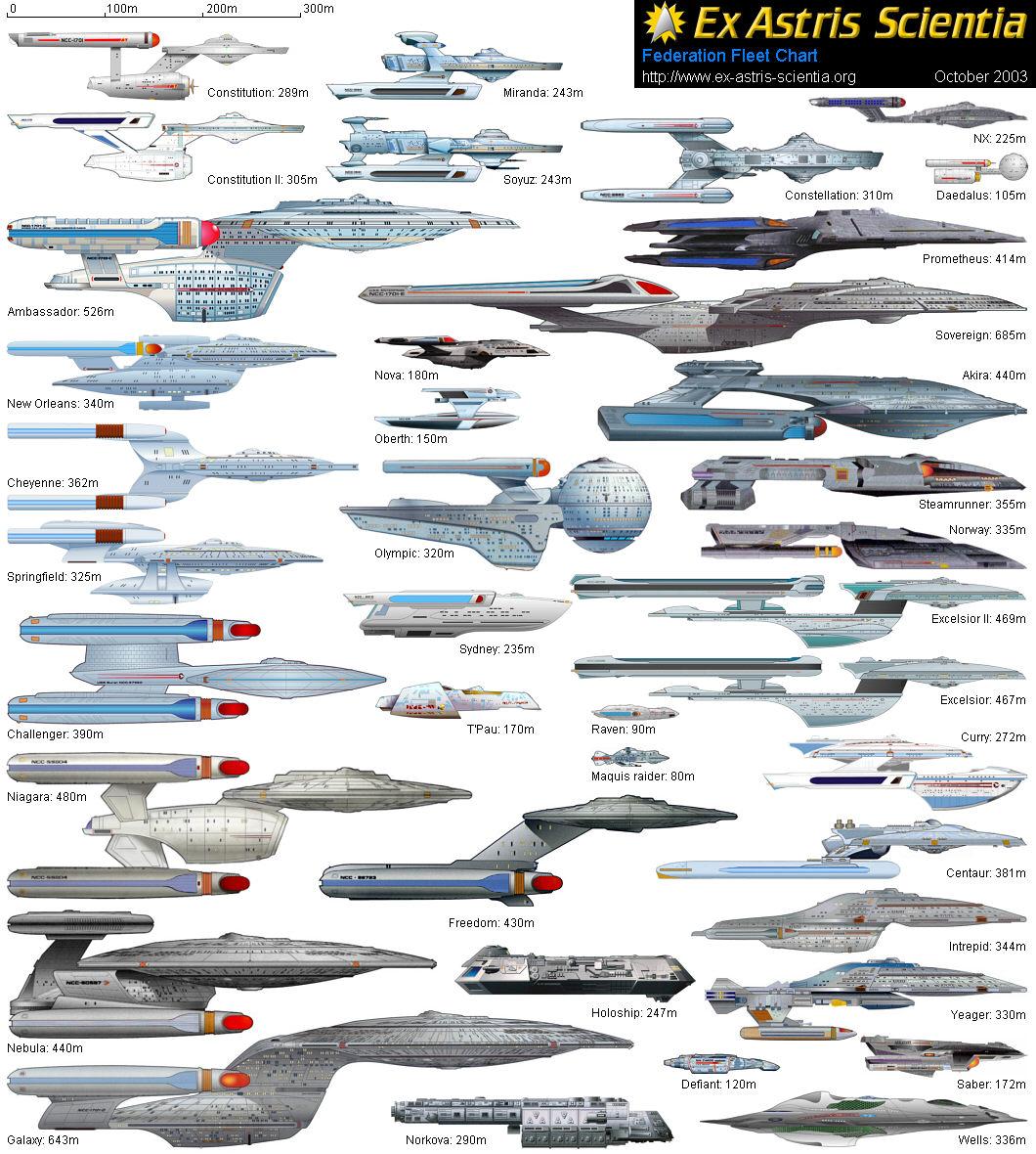 Federation Star Ships Page 4 Oolite Bulletins
