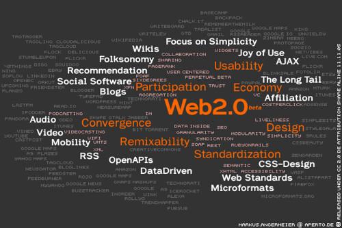 Web2.0 - extended mindcloudmap by kosmar.ipernity.com.