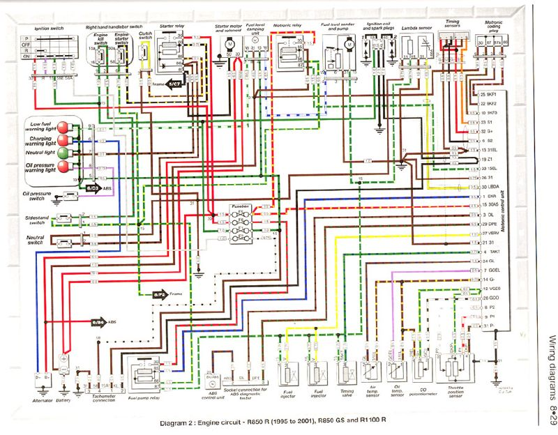 457991664_697c7d5988_o bmw r1150r wiring diagram bmw wiring diagram instructions bmw r1150rt wiring diagram at suagrazia.org