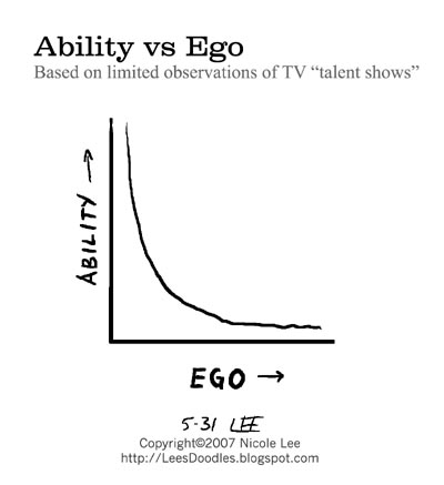 2007_05_31_ability_ego