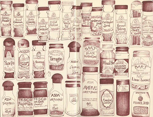 Jars Drawing Drawings Kitchen Jars