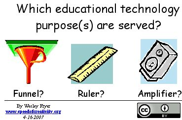 Which Educational Technology Purpose(s) are served?