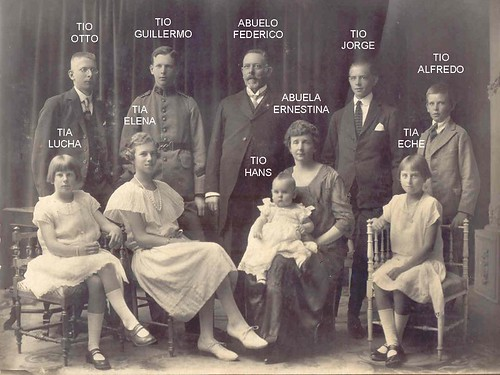 ULRIKSEN BECKER family with names