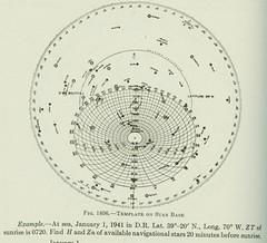 navigation125.jpg (onetwentyeight) Tags: navigation nautical astronomy diagram