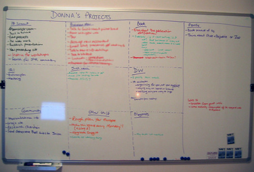 my wall mounted whiteboard, showing lots of projects in various colour-coded categories