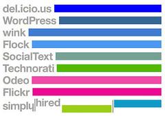 bandwagon on web2.0 colors