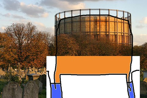 Gas Holder / Gasometer FAQ
