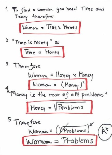 "Women and math: The answer is ""trouble"" / Tidewater Muse"