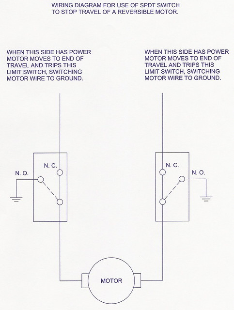 ... limit switch the wire from the window switch gets re-connected and that wire continues the ground. Here is a diagram of how I use the limit switches at ...
