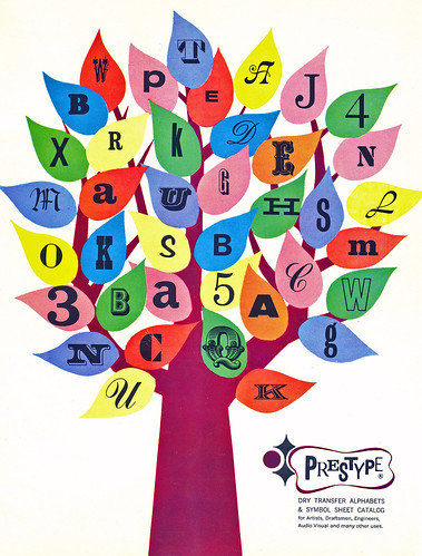 type tree by anniebee.