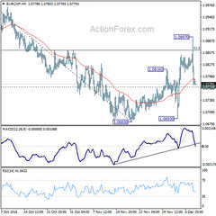 Daily Report: Euro Soft as Post ECB Weakness Continues (majjed2008) Tags: continues daily ecb euro post report soft weakness