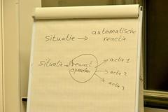 Bewust opmerken (Michiel2005) Tags: flipover diagram actie bewustopmerken nieuweenergie leiden nederland netherlands holland