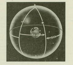 navigation057.jpg (onetwentyeight) Tags: navigation nautical astronomy diagram