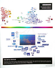 The Battle for Blue (Phil Gyford) Tags: magazine wired blue infographic companies branding logos