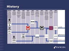 INFICON History (bkostoroski) Tags: inficon history timeline