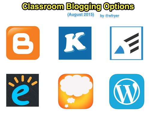 Classroom Blogging Options (August 2015) by Wesley Fryer, on Flickr