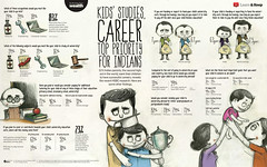 Centre-Spread_ children_education (the_digitalmonkey) Tags: survey infographics dataviz datavisualization infograph