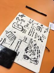 Mobiele toiletten verduurzamen voor Verno verhuur door MBO en HBO (ROC Friese Poort | Centrum Duurzaam) Tags: verno verhuur mobiele toiletten roc friese poort centrumduurzaam friesland culturele hoofdstad 2018
