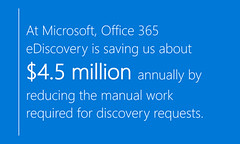 Microsoft saves $4.5 million annually using Office 365 eDiscovery (SolutionsSquad) Tags: 45 annually ediscovery microsoft million office saves using