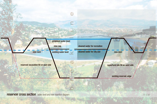 Site Diagrammatic Section