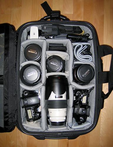 Europe Trip Camera Kit