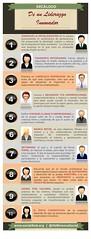 Work (aitchar) Tags: work de un leadership infographic liderazgo infografia innovador declogo