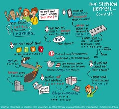 Ci2013 - Graphic Recordings by Jessamy Gee