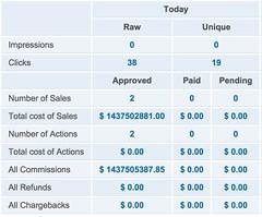 $1.4 Billion MOBE Commission