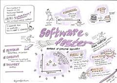 Dan North Software Faster - Talk