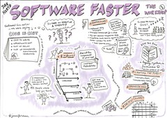 Dan North Software Faster -Workshop Part 2