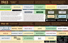History of Typography - Toronto Subway, Page 2 (josericardodavid_o) Tags: toronto subway typography graphicdesign ttc tiles transit yonge ocad torontotransit ontariocollegeofartanddesign torontosubway ttcsubway universitysubway bloordanforth bloordanforthsubway joseongpin ttctypehistory