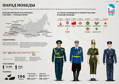 The Victory parade 2015 (infostep_infostep) Tags: russia victory parade informationdesign infographics patrioticwar infostep