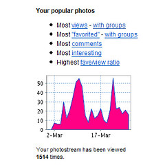 The World's Best Photos of userscripts - Flickr Hive Mind
