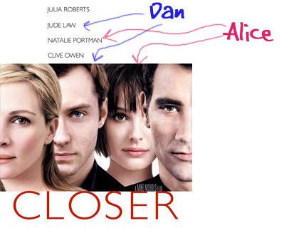 closer-char
