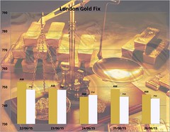 London Gold Fix Chart week to 26th June 2014 (kep19563) Tags: gold goldfix goldprice londongoldfix goldfixgbp sterlinggoldprice sterlinggoldfix goldfixing