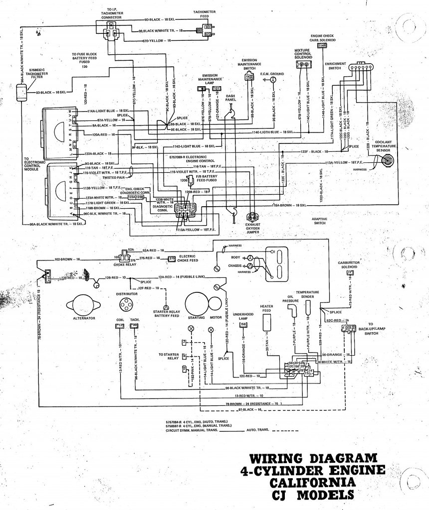 [ANLQ_8698]  29287 Best Wiring Harness For Jeep Cj7 | Wiring Library | Best Wiring Harness For Jeep Cj7 |  | Wiring Library