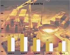 London Gold Fixing 12th June 2015 (kep19563) Tags: gold goldfix goldprice londongoldfix goldfixgbp sterlinggoldprice sterlinggoldfix goldfixing