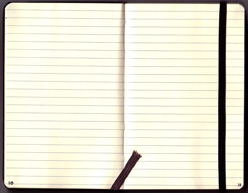 Blank Moleskine Pages