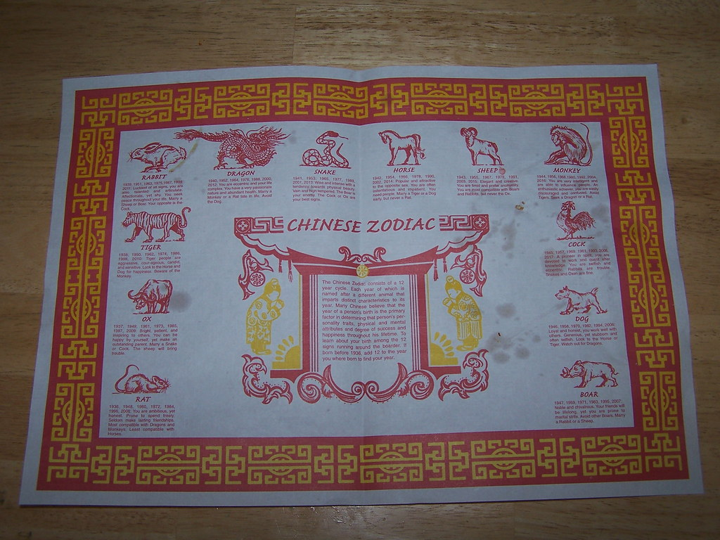 Chinese Zodiac Placemat Chinese Zodiac Chinese Zodiac Placemat