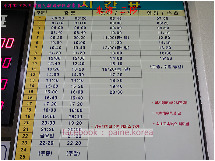 首爾到東海墨湖壁畫村 (3).JPG