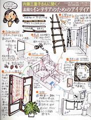 PQT113_3 (HelenPalsson) Tags: magazine japanese quilt patchwork japanesecraftbooks craftbook tsushin patchworkquilttsushin pqt pqt113