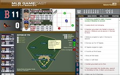ESPN Baseball Gamecast