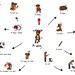 Dog English Vocabulary Map