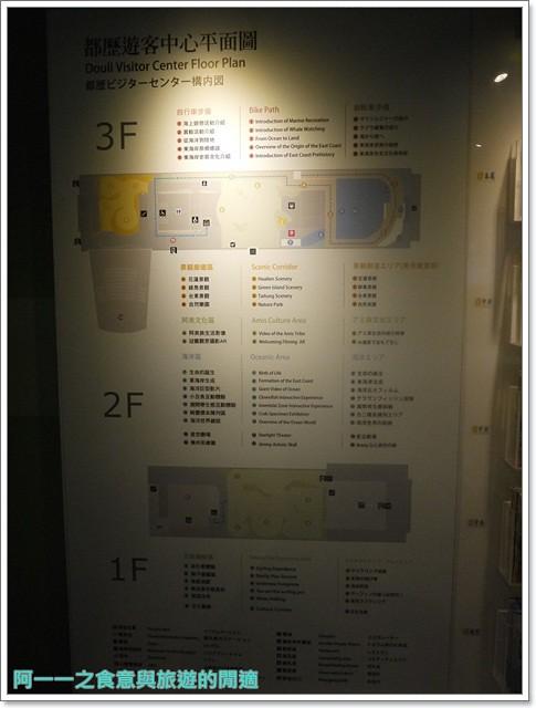 台東成功旅遊景點都歷遊客中心親子寓教於樂阿一一image013
