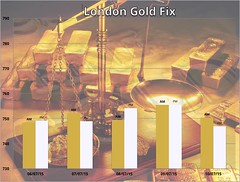 London Gold Fix week to 10th July 2015 (kep19563) Tags: gold goldfix goldprice londongoldfix sterlinggoldprice sterlinggoldfix goldfixing londongoldfixclosing londongoldfixopening londongoldfixgbp londongoldfixsterling