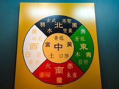 20160911-IMG_2818.jpg (roamingtummy) Tags: taichung taichungcity taiwan tw theroamingtummy nationalmuseumofnaturalscience travel museum