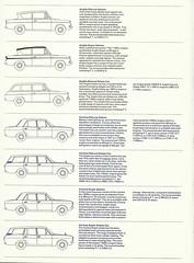 Showcase for Ford Brochure Page 2 (AndehtW) Tags: ford enfo europe england anglia corsair cortina zodiac zephyr abotts farnham 2000e v4 deluxe 1600e super executive showcase for the range at a glance v6 997 1200