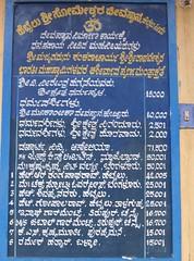 Hebbailu Someshwara Temple Photography By Chinmaya M (23)