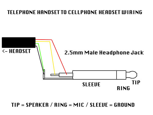 telephone handset wiring diagram telephone image wiring diagragm headset 2 5mm wiring auto wiring diagram schematic on telephone handset wiring diagram